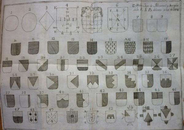 Compendio heráldico, arte de escudos de armas