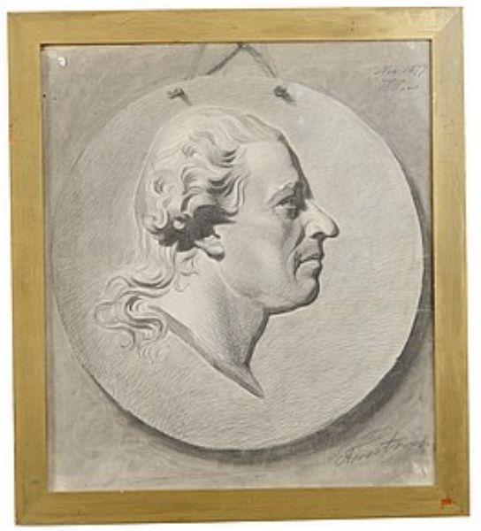 Porträtt av Gustaf III